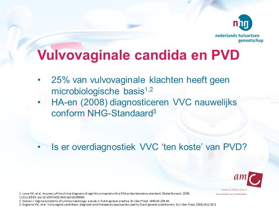 Vulvovaginale candida en PVD 25% van vulvovaginale klachten heeft geen microbiologische basis 1,2 HA-en (2008) diagnosticeren VVC nauwelijks conform NHG-Standaard 3 Is er overdiagnostiek VVC 'ten koste' van PVD.