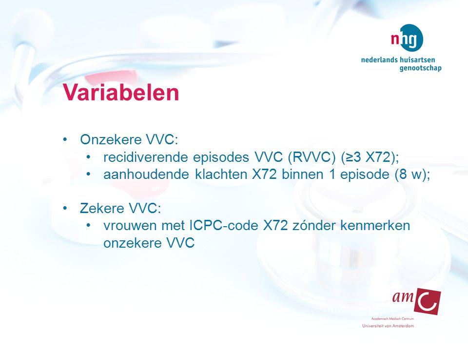 Variabelen Onzekere VVC: recidiverende episodes VVC (RVVC) (≥3 X72); aanhoudende klachten X72 binnen 1 episode (8 w); Zekere VVC: vrouwen met ICPC-code X72 zónder kenmerken onzekere VVC