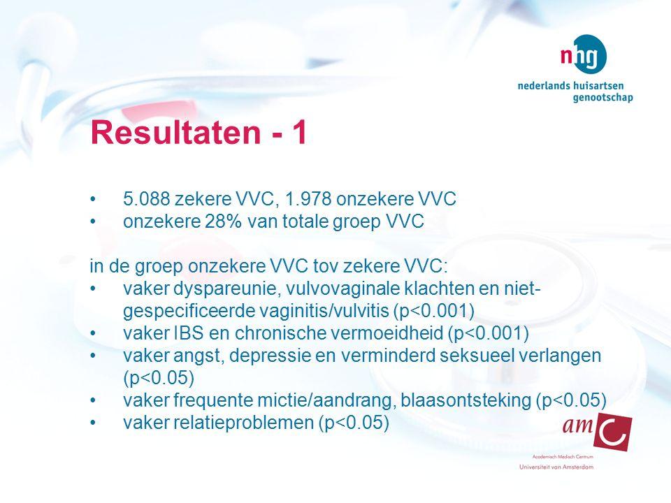 Resultaten - 1 5.088 zekere VVC, 1.978 onzekere VVC onzekere 28% van totale groep VVC in de groep onzekere VVC tov zekere VVC: vaker dyspareunie, vulvovaginale klachten en niet- gespecificeerde vaginitis/vulvitis (p<0.001) vaker IBS en chronische vermoeidheid (p<0.001) vaker angst, depressie en verminderd seksueel verlangen (p<0.05) vaker frequente mictie/aandrang, blaasontsteking (p<0.05) vaker relatieproblemen (p<0.05)