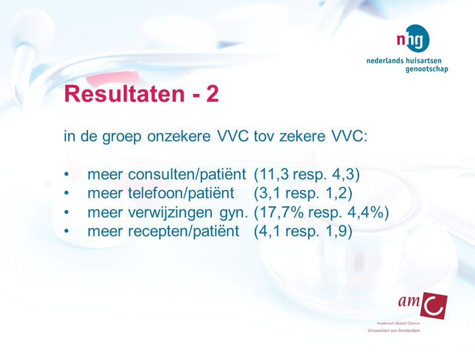 Resultaten - 2 in de groep onzekere VVC tov zekere VVC: meer consulten/patiënt (11,3 resp.