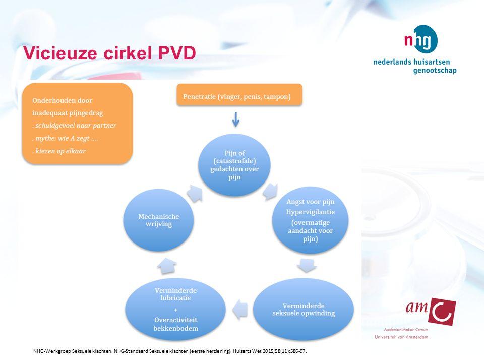 Discussie Sterkte: representatieve weergave nauwkeurige registratie in lijn met literatuur Beperkingen: indirect bewijs PVD analyse op ICPC-subcode-niveau niet mogelijk beperkte registratie seksuele klachten