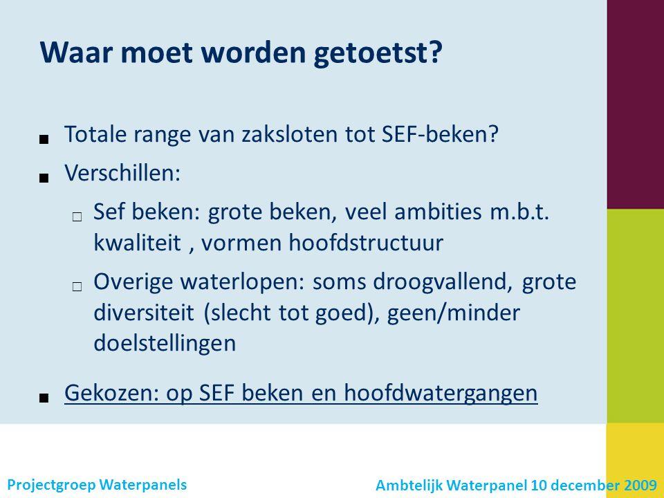 Projectgroep Waterpanels Waar moet worden getoetst.