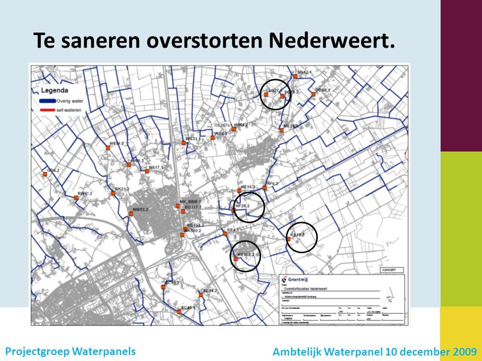 Te saneren overstorten Nederweert. Projectgroep Waterpanels Ambtelijk Waterpanel 10 december 2009