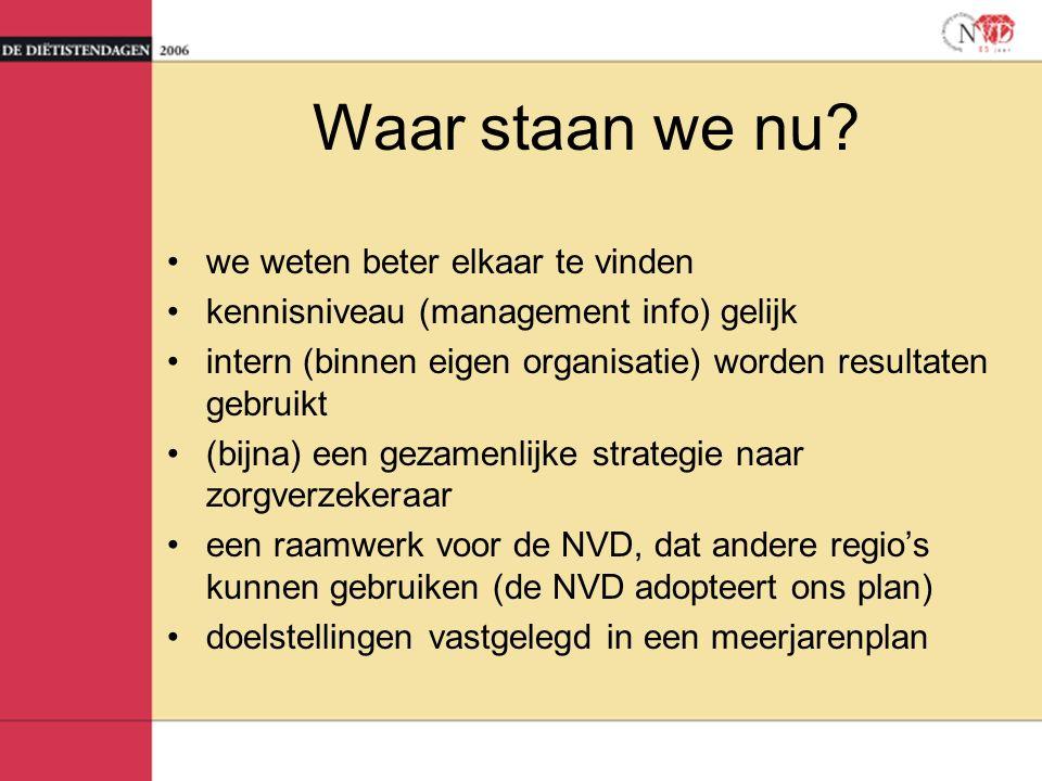 Waar staan we nu? we weten beter elkaar te vinden kennisniveau (management info) gelijk intern (binnen eigen organisatie) worden resultaten gebruikt (
