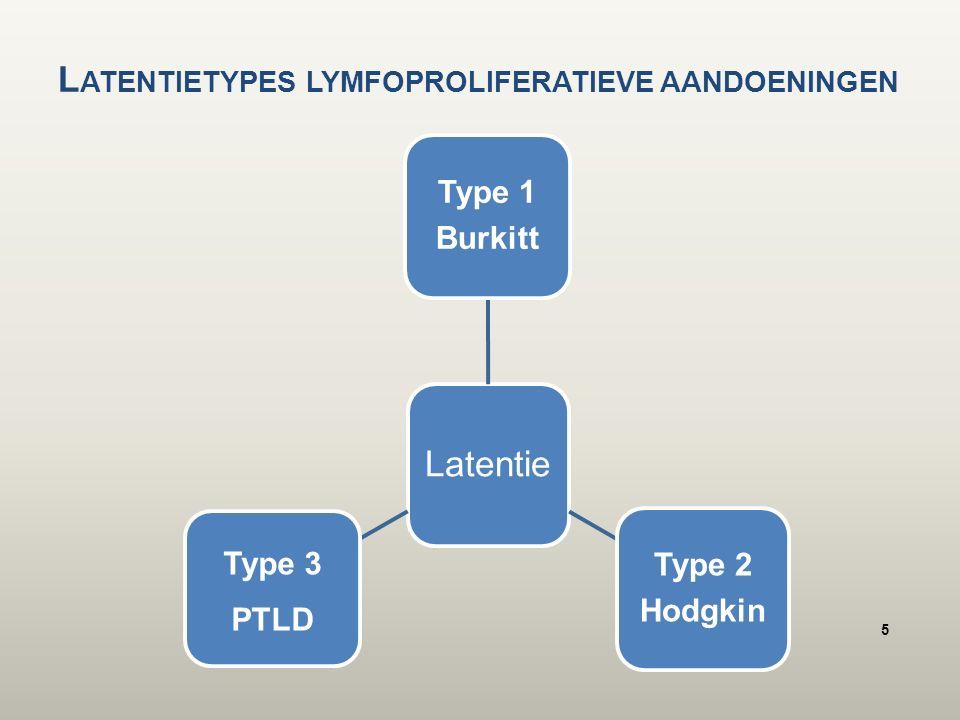 L ATENTIETYPES LYMFOPROLIFERATIEVE AANDOENINGEN Latentie Type 1 Burkitt Type 2 Hodgkin Type 3 PTLD 5