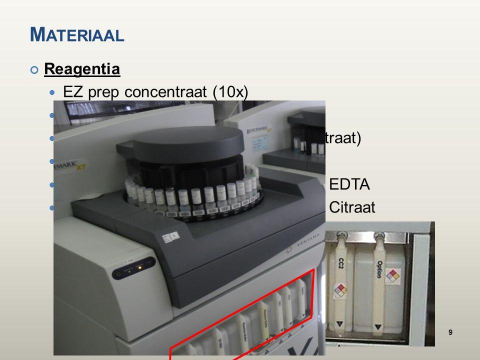 M ATERIAAL Reagentia EZ prep concentraat (10x) LCS (Liquid coverslip) 2 x SSC (Sodium Chloride Sodium citraat) Reactiebuffer (10X) CC1 (Cell Conditioning solution 1)  EDTA CC2 (Cell Conditioning solution 2)  Citraat 9