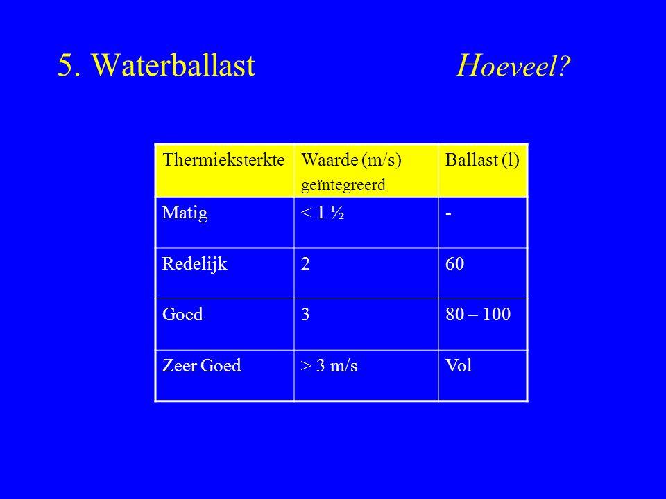 5. WaterballastH oeveel? ThermieksterkteWaarde (m/s) geïntegreerd Ballast (l) Matig< 1 ½- Redelijk260 Goed380 – 100 Zeer Goed> 3 m/sVol