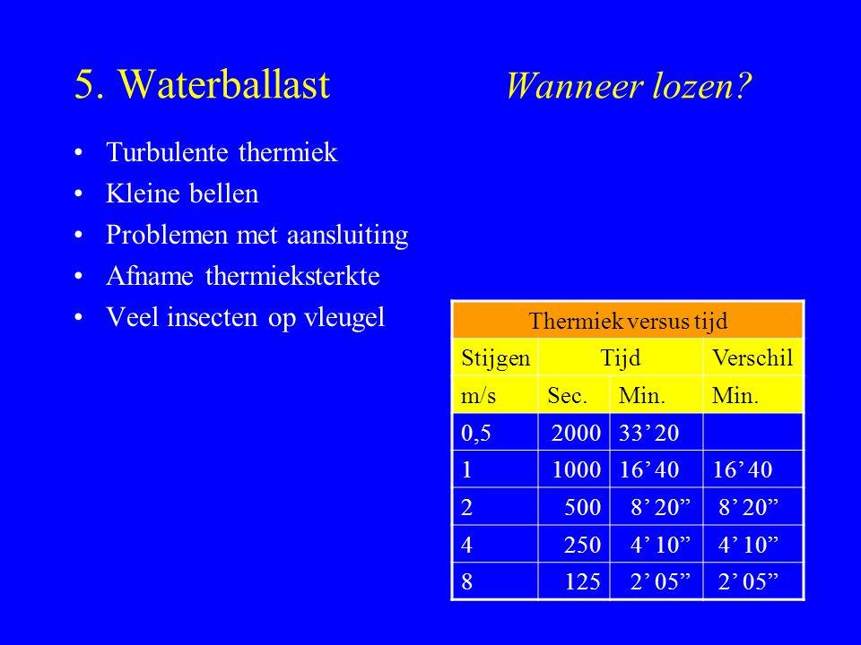 5. Waterballast Wanneer lozen? Turbulente thermiek Kleine bellen Problemen met aansluiting Afname thermieksterkte Veel insecten op vleugel Thermiek ve