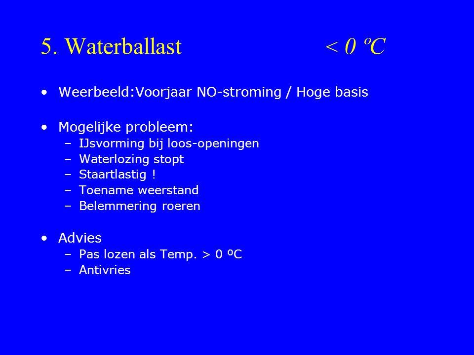 5. Waterballast < 0 ºC Weerbeeld:Voorjaar NO-stroming / Hoge basis Mogelijke probleem: –IJsvorming bij loos-openingen –Waterlozing stopt –Staartlastig