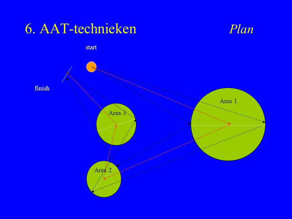 6. AAT-technieken Plan start finish Area 1 Area 2 Area 3
