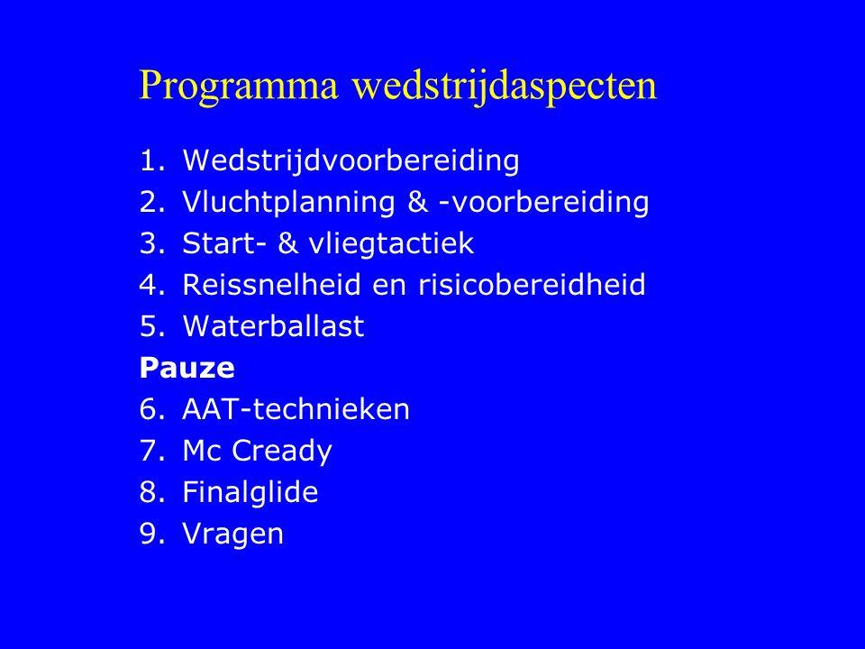 Programma wedstrijdaspecten 1.Wedstrijdvoorbereiding 2.Vluchtplanning & -voorbereiding 3.Start- & vliegtactiek 4.Reissnelheid en risicobereidheid 5.Wa