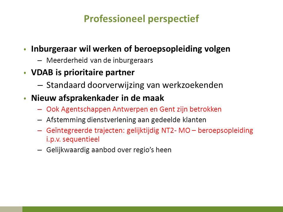 Professioneel perspectief Inburgeraar wil werken of beroepsopleiding volgen – Meerderheid van de inburgeraars VDAB is prioritaire partner – Standaard