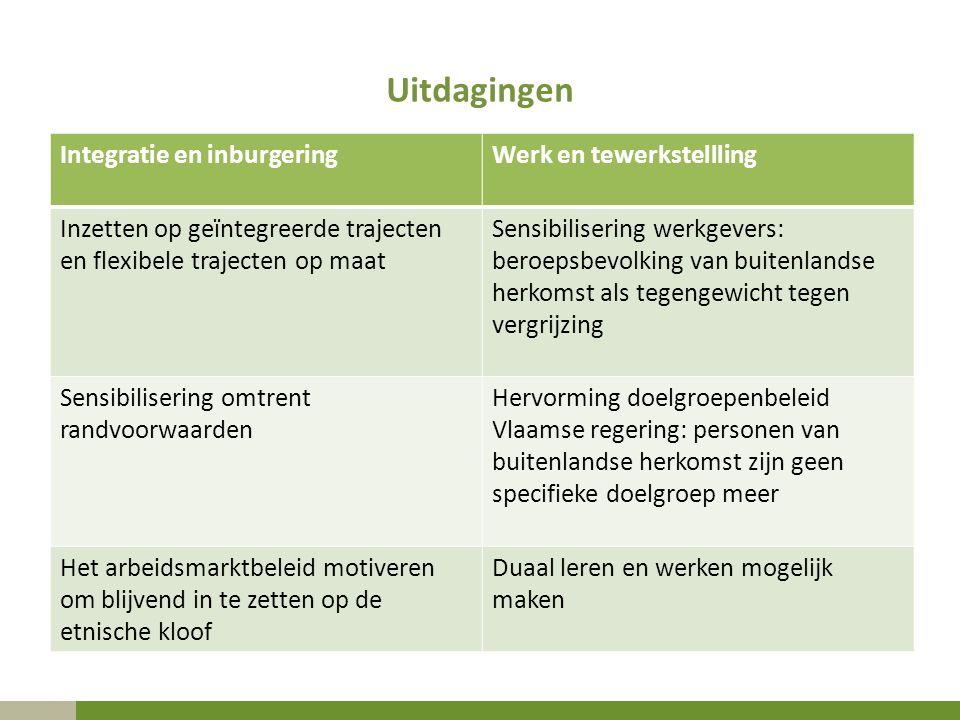 Uitdagingen Integratie en inburgeringWerk en tewerkstellling Inzetten op geïntegreerde trajecten en flexibele trajecten op maat Sensibilisering werkge