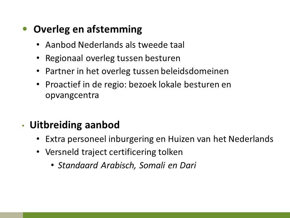 Overleg en afstemming Aanbod Nederlands als tweede taal Regionaal overleg tussen besturen Partner in het overleg tussen beleidsdomeinen Proactief in d