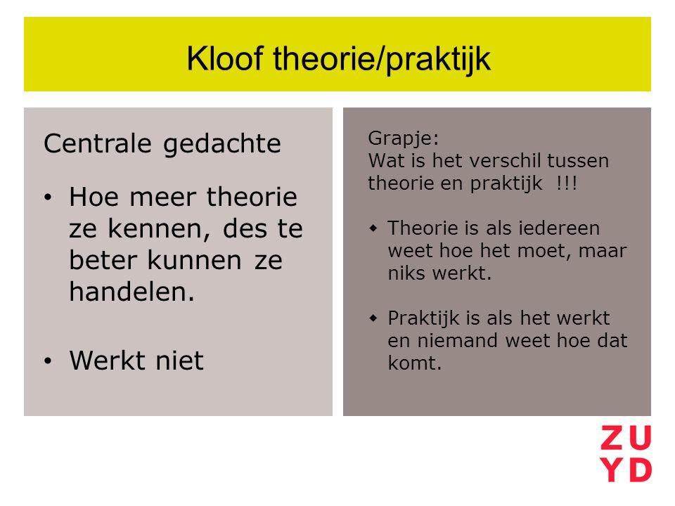 Grapje: Wat is het verschil tussen theorie en praktijk !!!  Theorie is als iedereen weet hoe het moet, maar niks werkt.  Praktijk is als het werkt e