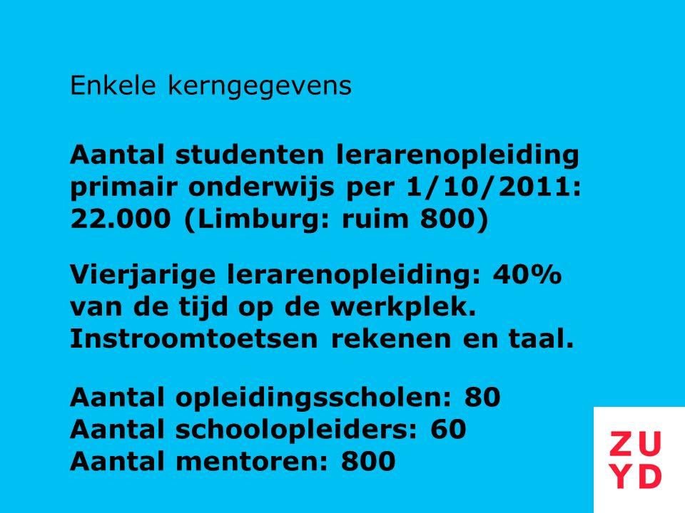 Aantal studenten lerarenopleiding primair onderwijs per 1/10/2011: 22.000 (Limburg: ruim 800) Vierjarige lerarenopleiding: 40% van de tijd op de werkp