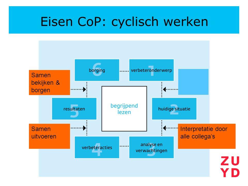 Interpretatie door alle collega's Samen bekijken & borgen Samen uitvoeren Eisen CoP: cyclisch werken
