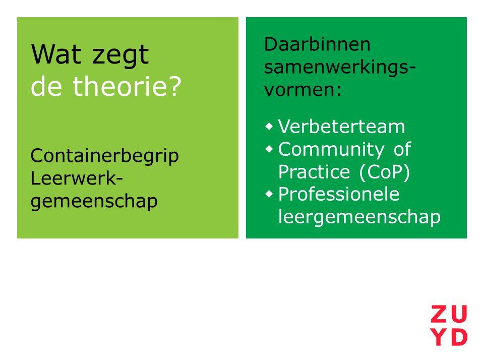 Wat zegt de theorie? Containerbegrip Leerwerk- gemeenschap Daarbinnen samenwerkings- vormen:  Verbeterteam  Community of Practice (CoP)  Profession