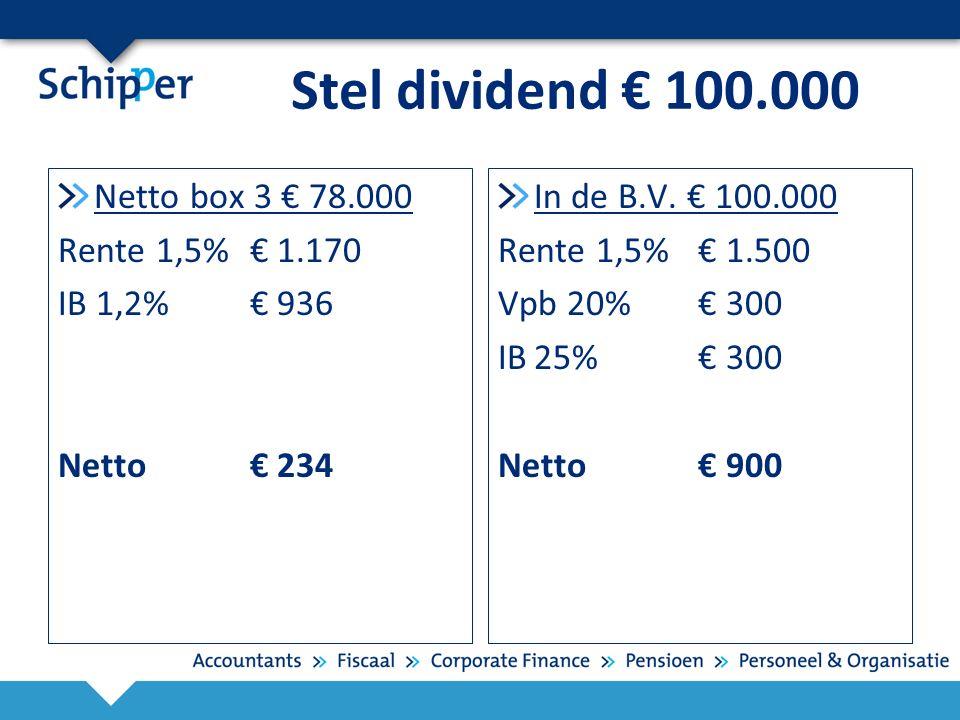 Stel dividend € 100.000 Netto box 3 € 78.000 Rente 1,5% € 1.170 IB 1,2% € 936 Netto € 234 In de B.V. € 100.000 Rente 1,5% € 1.500 Vpb 20% € 300 IB25%
