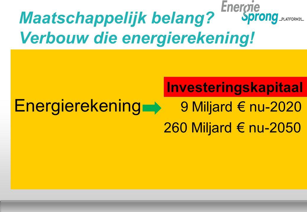 Najaar 2012 Energierekening 9 Miljard € nu-2020 260 Miljard € nu-2050 Maatschappelijk belang.