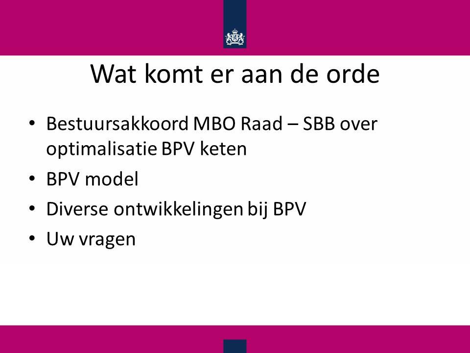 Wat komt er aan de orde Bestuursakkoord MBO Raad – SBB over optimalisatie BPV keten BPV model Diverse ontwikkelingen bij BPV Uw vragen
