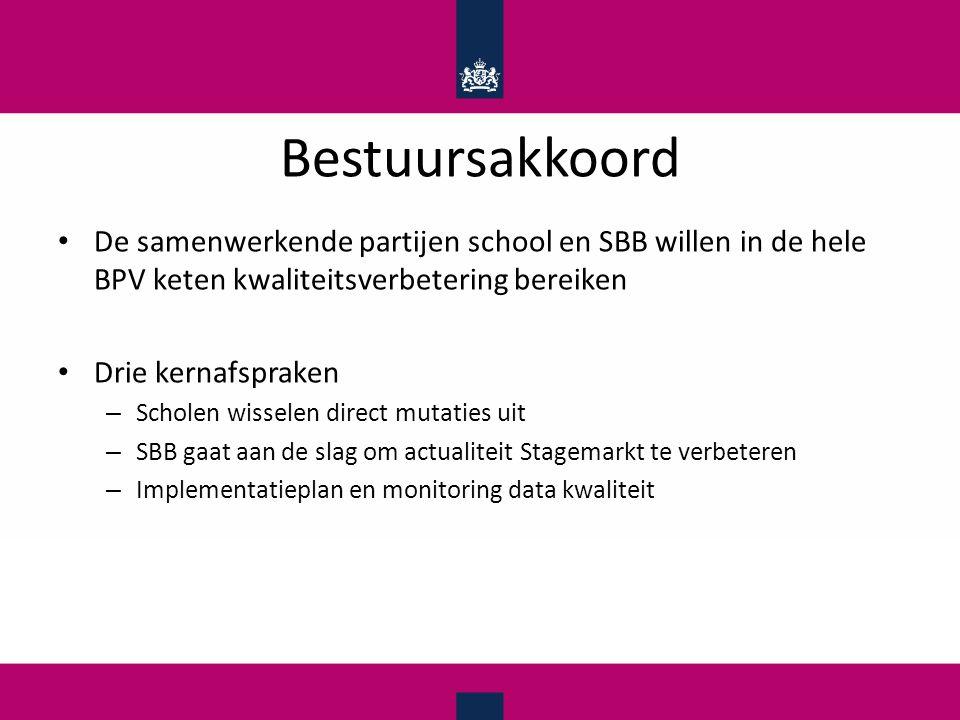 Bestuursakkoord De samenwerkende partijen school en SBB willen in de hele BPV keten kwaliteitsverbetering bereiken Drie kernafspraken – Scholen wissel