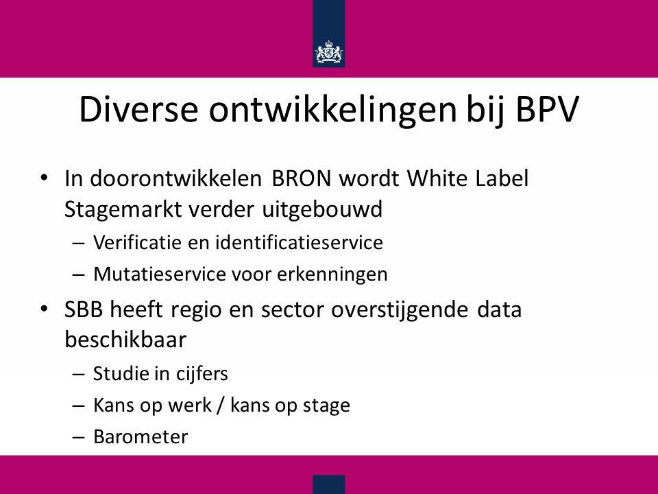 Diverse ontwikkelingen bij BPV In doorontwikkelen BRON wordt White Label Stagemarkt verder uitgebouwd – Verificatie en identificatieservice – Mutaties