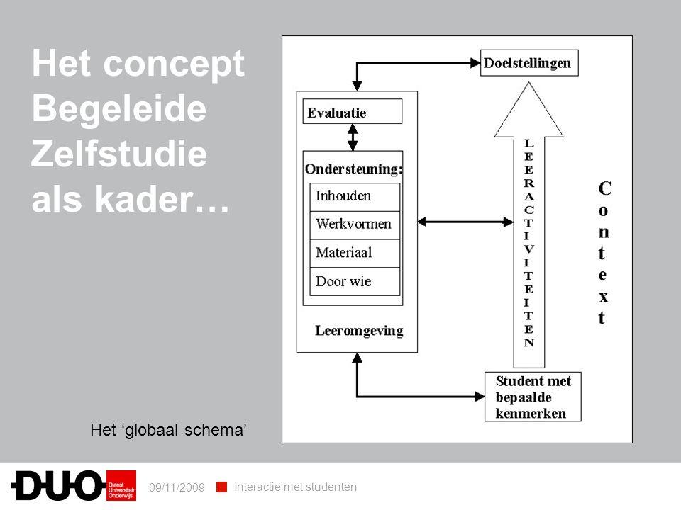 09/11/2009 Interactie met studenten Het concept Begeleide Zelfstudie als kader… Het 'globaal schema'