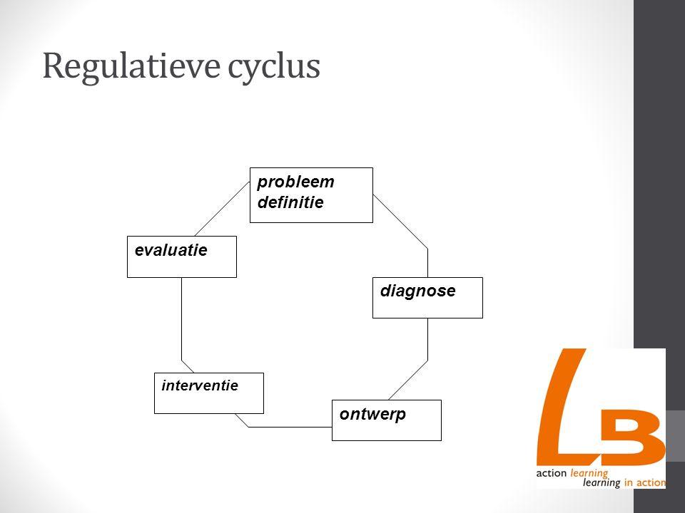 Regulatieve cyclus probleem definitie diagnose ontwerp interventie evaluatie