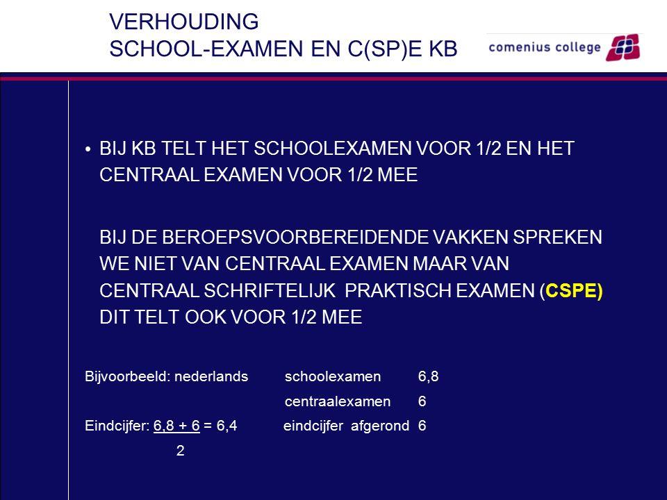 VERHOUDING SCHOOL-EXAMEN EN C(SP)E KB BIJ KB TELT HET SCHOOLEXAMEN VOOR 1/2 EN HET CENTRAAL EXAMEN VOOR 1/2 MEE BIJ DE BEROEPSVOORBEREIDENDE VAKKEN SP