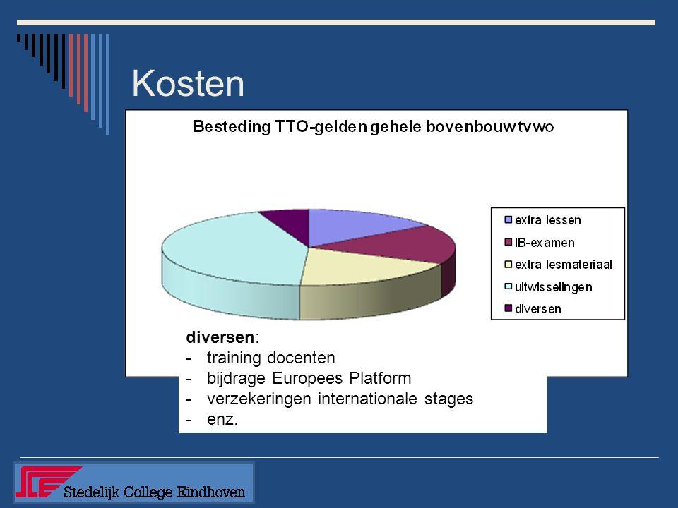 Kosten diversen: -training docenten -bijdrage Europees Platform -verzekeringen internationale stages -enz.