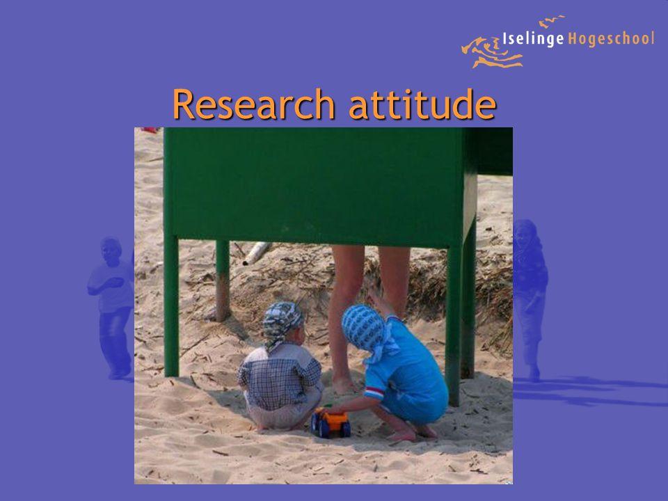 Research attitude