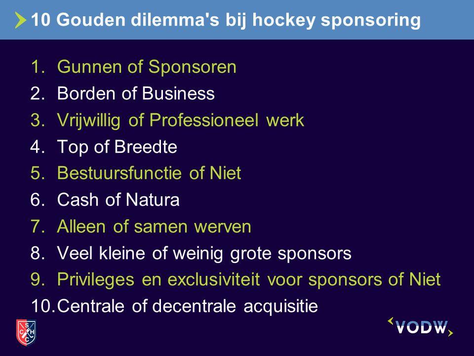 1.Gunnen of Sponsoren 2.Borden of Business 3.Vrijwillig of Professioneel werk 4.Top of Breedte 5.Bestuursfunctie of Niet 6.Cash of Natura 7.Alleen of