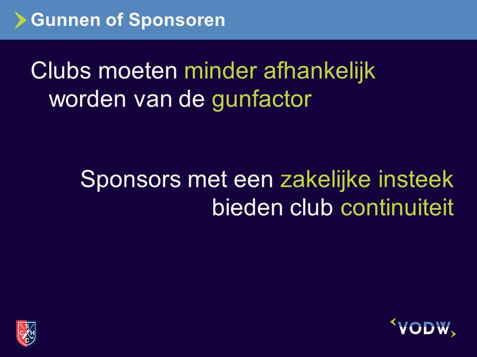 Gunnen of Sponsoren Clubs moeten minder afhankelijk worden van de gunfactor Sponsors met een zakelijke insteek bieden club continuiteit
