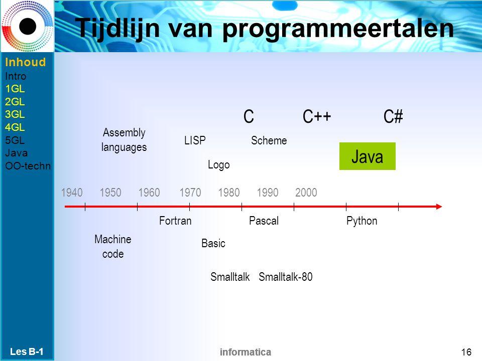 informatica Tijdlijn van programmeertalen Les B-1 16 1940 1950 1960 1970 1980 1990 2000 Machine code Assembly languages Fortran Basic Pascal Scheme CC++ Java LISP Smalltalk Smalltalk-80 C# Logo Python Inhoud Intro 1GL 2GL 3GL 4GL 5GL Java OO-techn
