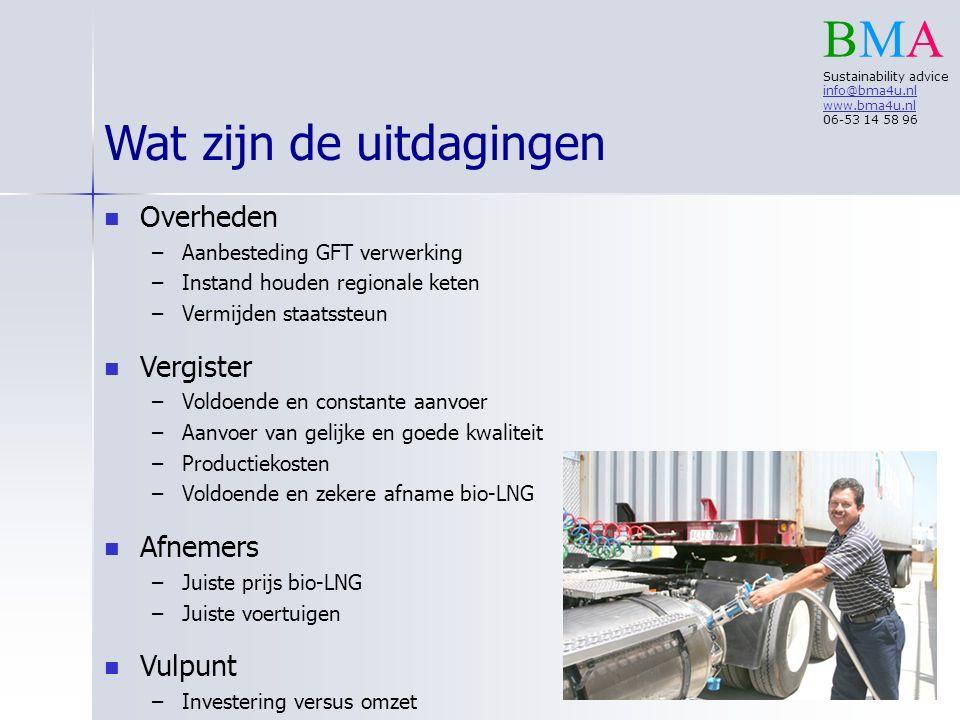 Overheden –Aanbesteding GFT verwerking –Instand houden regionale keten –Vermijden staatssteun Vergister –Voldoende en constante aanvoer –Aanvoer van gelijke en goede kwaliteit –Productiekosten –Voldoende en zekere afname bio-LNG Afnemers –Juiste prijs bio-LNG –Juiste voertuigen Vulpunt –Investering versus omzet BMA Sustainability advice info@bma4u.nl www.bma4u.nl 06-53 14 58 96 Wat zijn de uitdagingen