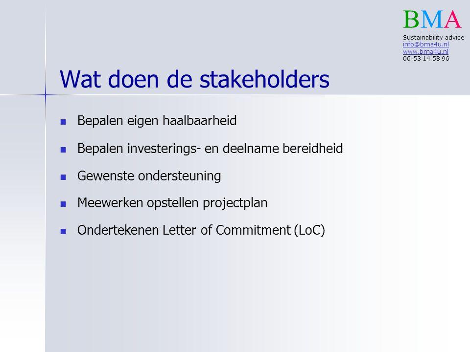 Wat doen de stakeholders Bepalen eigen haalbaarheid Bepalen investerings- en deelname bereidheid Gewenste ondersteuning Meewerken opstellen projectplan Ondertekenen Letter of Commitment (LoC) BMA Sustainability advice info@bma4u.nl www.bma4u.nl 06-53 14 58 96