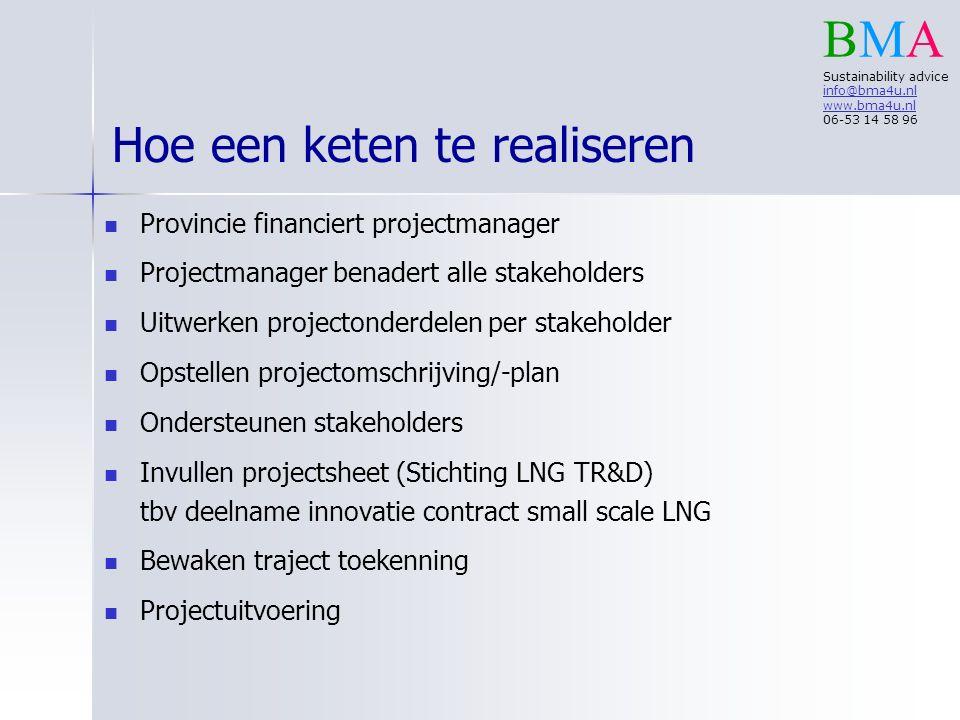 Hoe een keten te realiseren Provincie financiert projectmanager Projectmanager benadert alle stakeholders Uitwerken projectonderdelen per stakeholder Opstellen projectomschrijving/-plan Ondersteunen stakeholders Invullen projectsheet (Stichting LNG TR&D) tbv deelname innovatie contract small scale LNG Bewaken traject toekenning Projectuitvoering BMA Sustainability advice info@bma4u.nl www.bma4u.nl 06-53 14 58 96