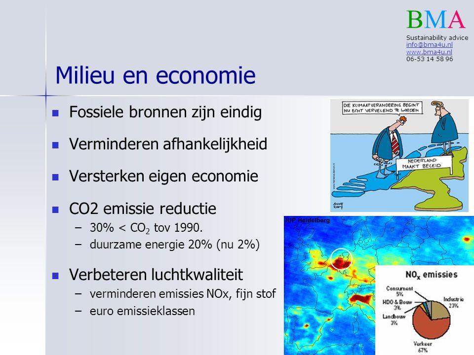 Milieu en economie Fossiele bronnen zijn eindig Verminderen afhankelijkheid Versterken eigen economie CO2 emissie reductie – –30% < CO 2 tov 1990.