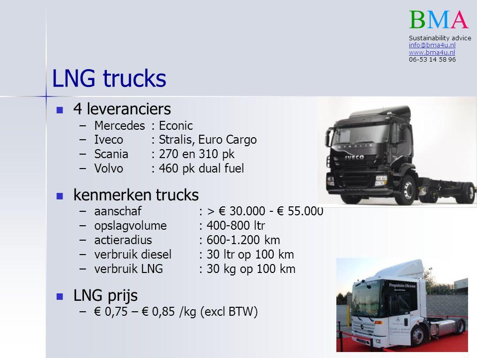 LNG trucks 4 leveranciers – –Mercedes: Econic – –Iveco : Stralis, Euro Cargo – –Scania: 270 en 310 pk – –Volvo: 460 pk dual fuel kenmerken trucks – –aanschaf : > € 30.000 - € 55.000 – –opslagvolume: 400-800 ltr – –actieradius: 600-1.200 km – –verbruik diesel : 30 ltr op 100 km – –verbruik LNG : 30 kg op 100 km LNG prijs – –€ 0,75 – € 0,85 /kg (excl BTW) BMA Sustainability advice info@bma4u.nl www.bma4u.nl 06-53 14 58 96