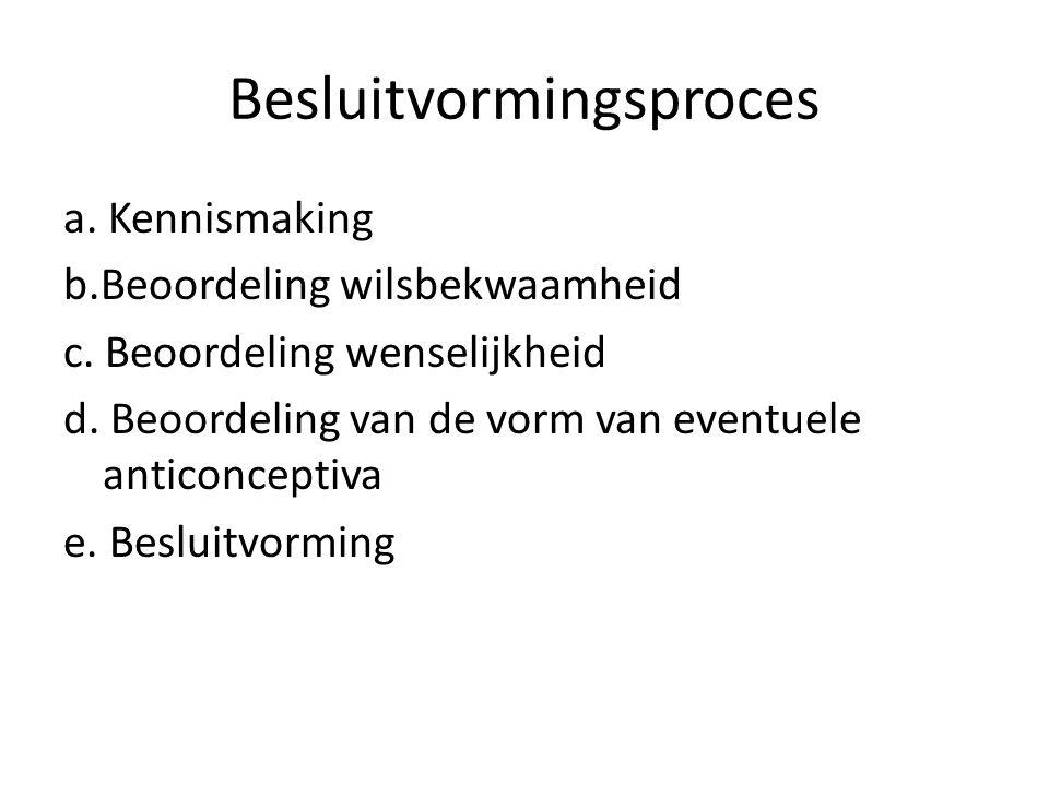 Besluitvormingsproces a. Kennismaking b.Beoordeling wilsbekwaamheid c. Beoordeling wenselijkheid d. Beoordeling van de vorm van eventuele anticoncepti
