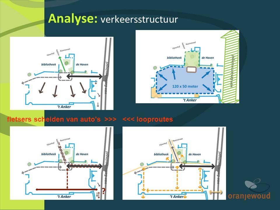 Analyse: verkeersstructuur fietsers scheiden van auto s >>> <<< looproutes