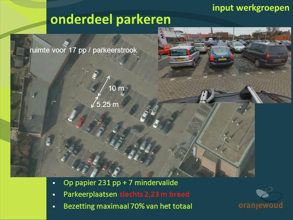 onderdeel parkeren input werkgroepen  Op papier 231 pp + 7 mindervalide  Parkeerplaatsen slechts 2,23 m breed  Bezetting maximaal 70% van het totaal 10 m 5.25 m ruimte voor 17 pp / parkeerstrook
