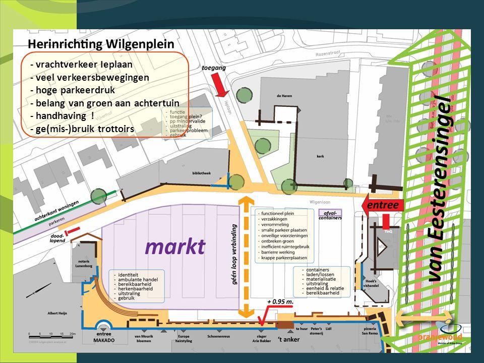 - vrachtverkeer Ieplaan - veel verkeersbewegingen - hoge parkeerdruk - belang van groen aan achtertuin - handhaving .