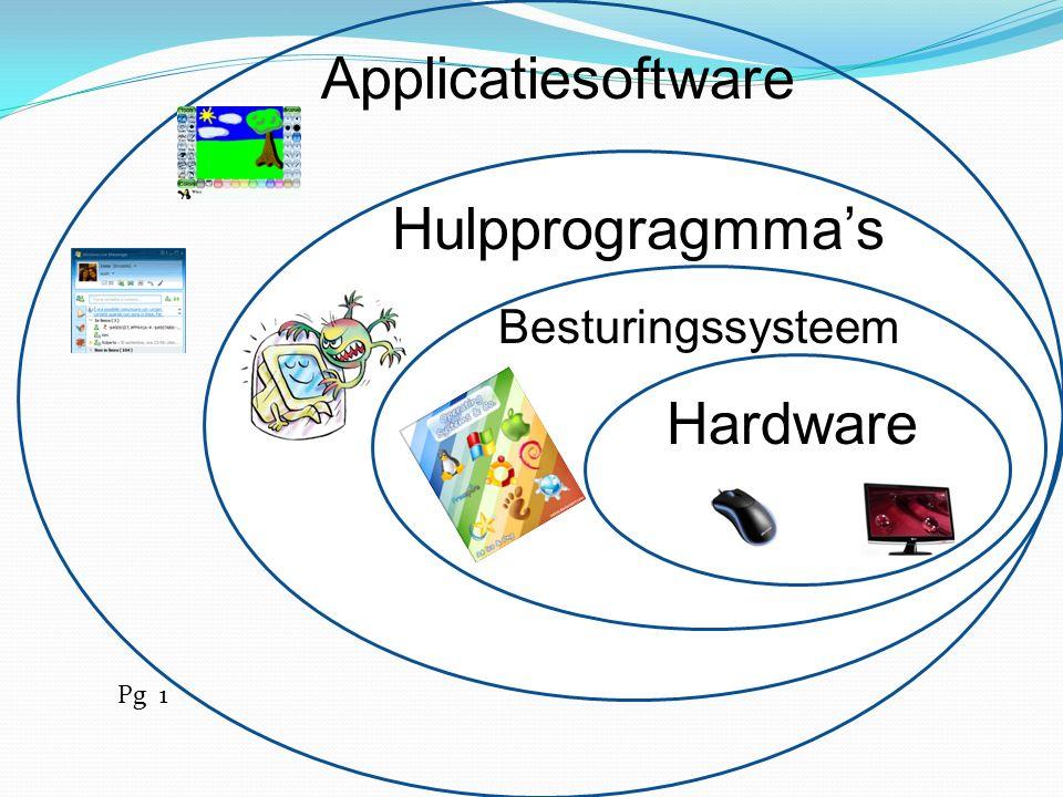 Pg 1 Hulpprogragmma's Hardware Applicatiesoftware Besturingssysteem