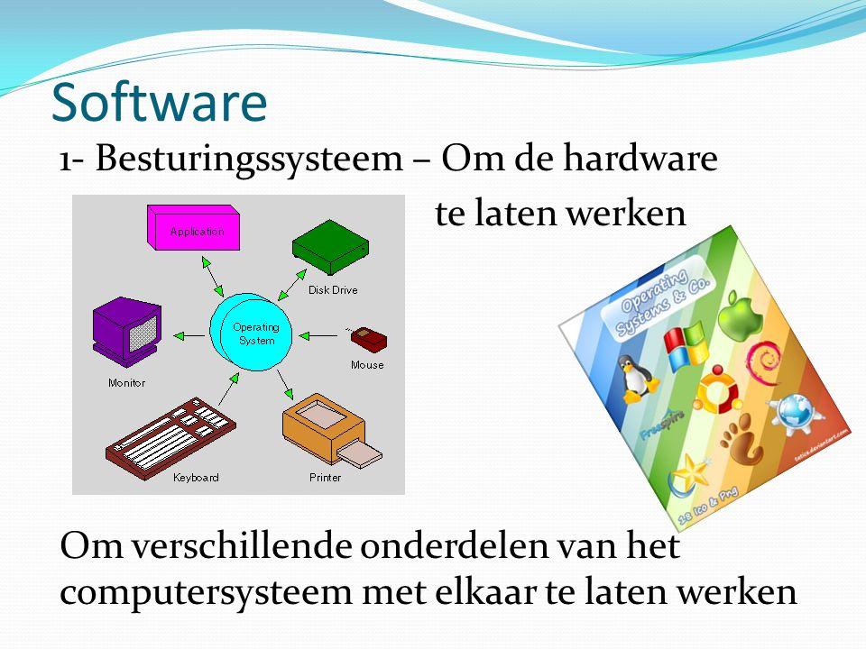 Software 1- Besturingssysteem – Om de hardware te laten werken Om verschillende onderdelen van het computersysteem met elkaar te laten werken