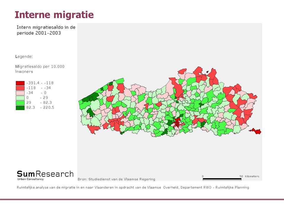 Interne migratie