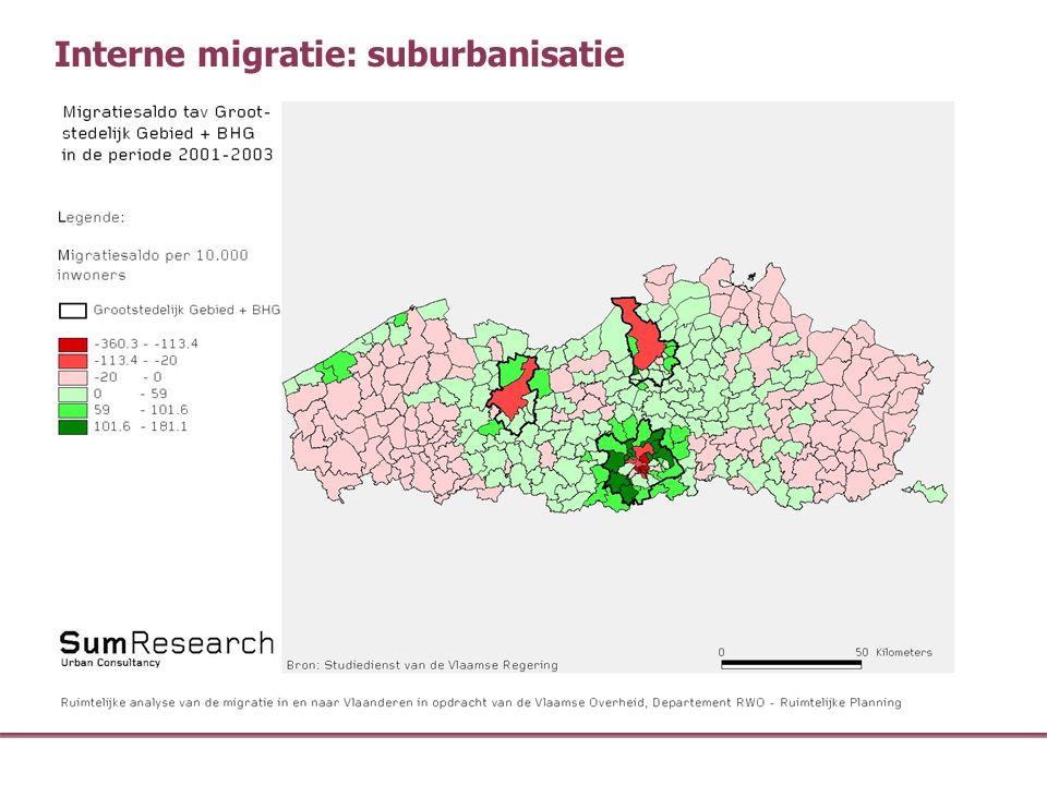Interne migratie: suburbanisatie