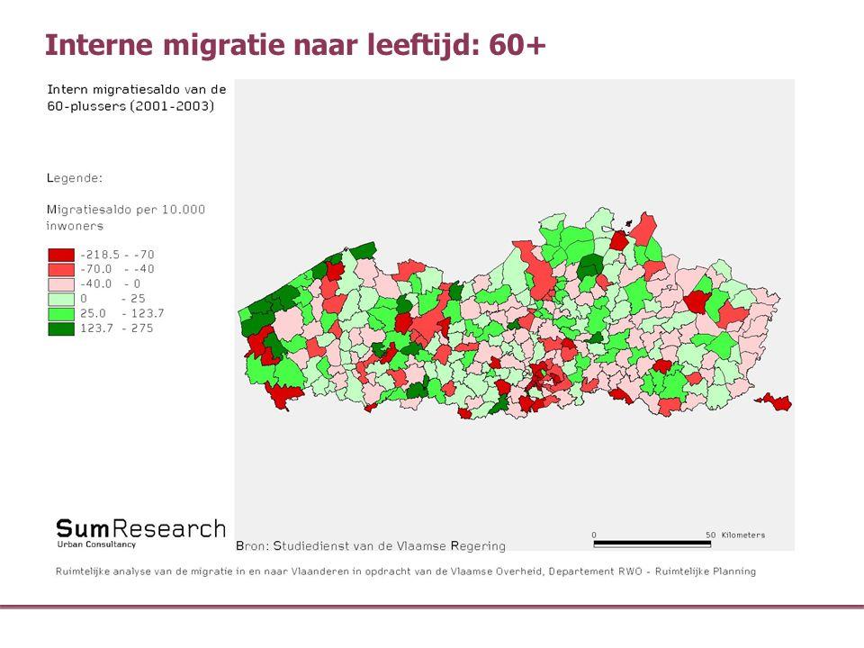 Interne migratie naar leeftijd: 60+