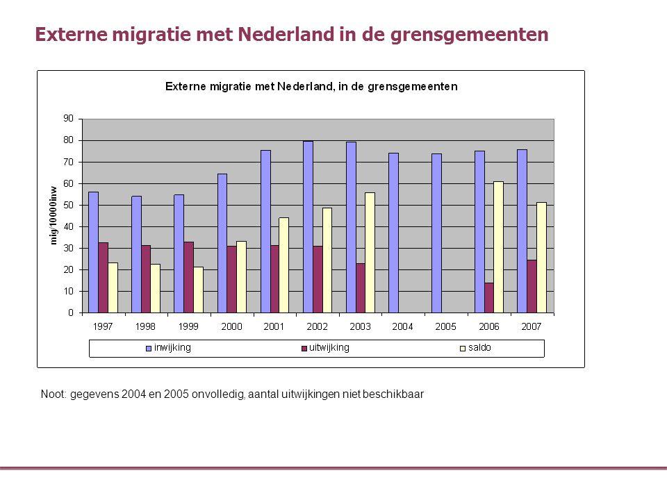 Externe migratie met Nederland in de grensgemeenten Noot: gegevens 2004 en 2005 onvolledig, aantal uitwijkingen niet beschikbaar